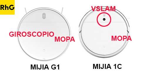 xiaomi-1c-vs-xiaomi-g1